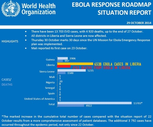 ebola response roadmap
